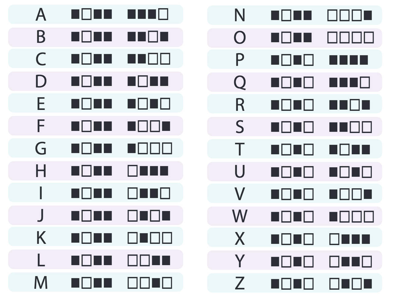 Binary – Binary Code Worksheet